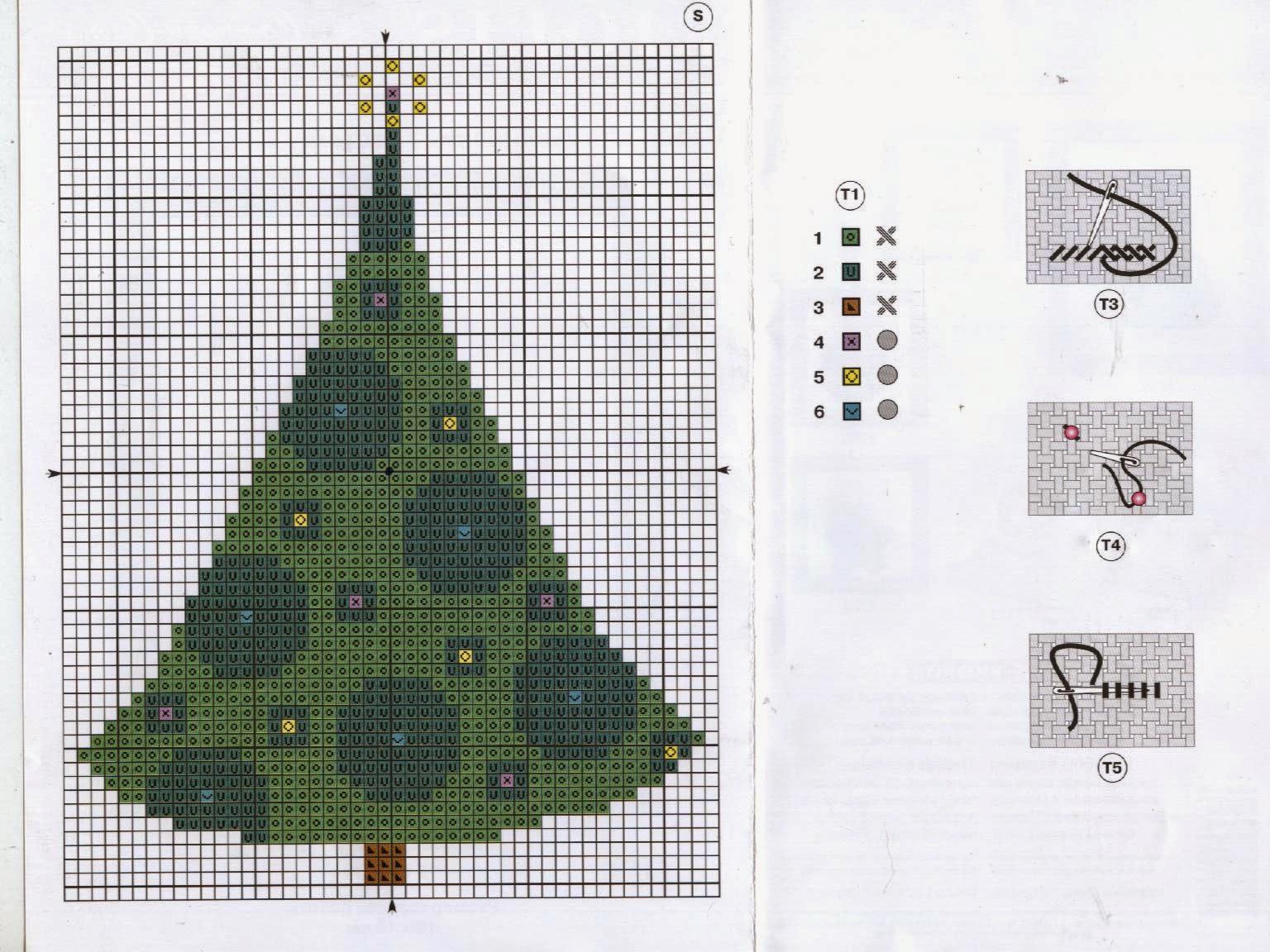 Схема вышивки крестиком елки 57