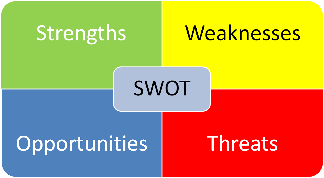 image gallery swot team