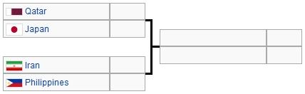 2012 fiba asia cup semifinals