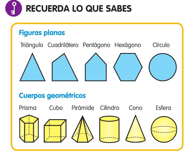 EL BLOG DE 3ºB. CEIP MAR ARGENTEA: Cuerpos geométricos y figuras ...