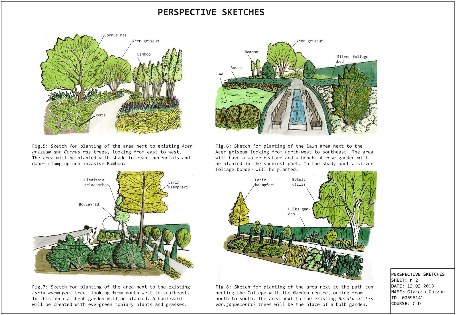 James guzz landscape design for Garden design proposal