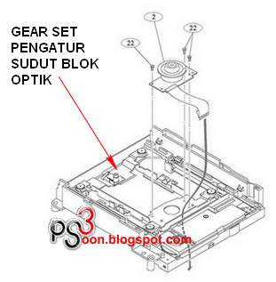 CARA MEMPERBAIKI OPTIK PS2 YANG RUSAK ATAU LEMAH | Elektronik service