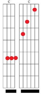 Desenho de cifras de cavaquinho, cavaco,cavaquinho,nota,notas,acorde,acordes,solos,partitura,teoria,cifra,cifras,montagem,banjo,dicas,dica,pagode,nandinho,antero,cavacobandolim,bandolim, campo harmonico