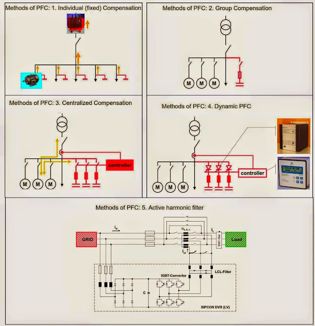 Watch as well Power Factor Correction Methods in addition Repair  puter Power Supply additionally Wiring Diagram Auxiliary Battery Caravan besides 24 Volt Battery Bank Wiring Diagram. on solar charger system diagram