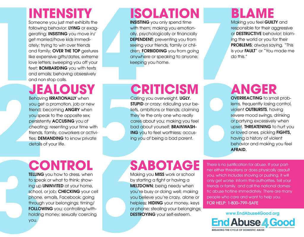 Signs of Domestic Abuse