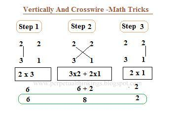math worksheet : vedic maths multiplication tricks videos  educational math activities : Vedic Math Worksheets