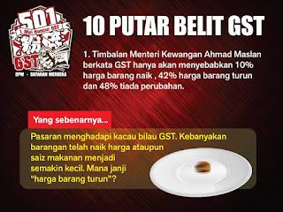 Fakta Bergambar Telus Mengenai GST