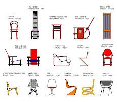 Modelos diseños contemporáneos