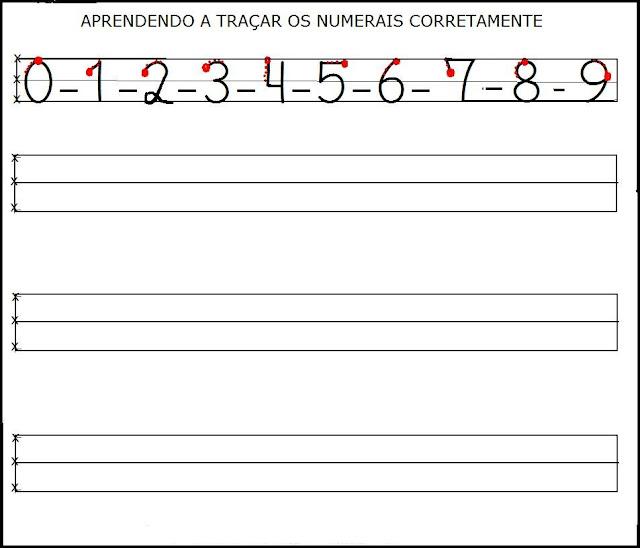 Aprendendo a traçar os numerais