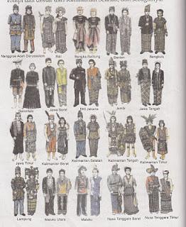 Pakaian Tradisional Di Indonesia