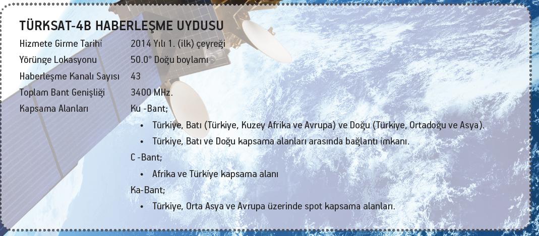 Turksat 4B Hakkında Genel Bilgiler