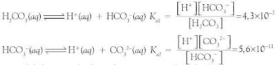 persamaan reaksi kesetimbangan