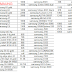 اسعار الموبايلات والهواتف النقالة في العراق سامسونج وابل وسوني 27-10-2015