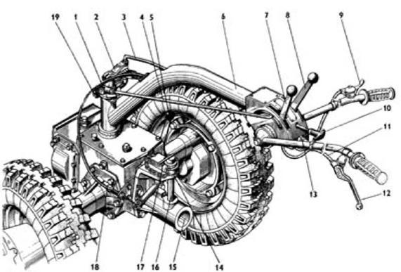 Рисунок 3 - Мотоблок (вид