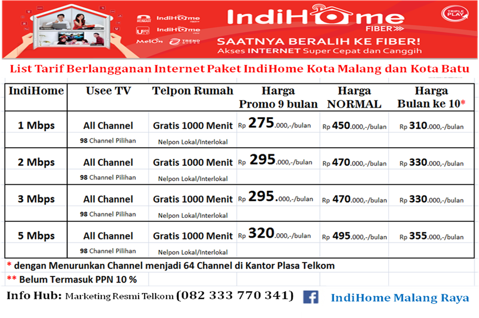 Paket Indihome Internet Super Cepat Maret