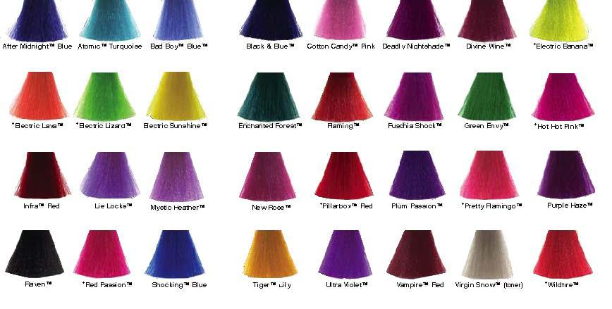 El Blog de Paopayu: Cabellos teñidos de colores fantasia