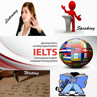 IELTS Examination