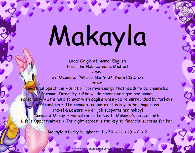 The name makayla means for What is the significance of pi s unusual name