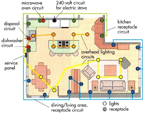 Electrical layout of a house