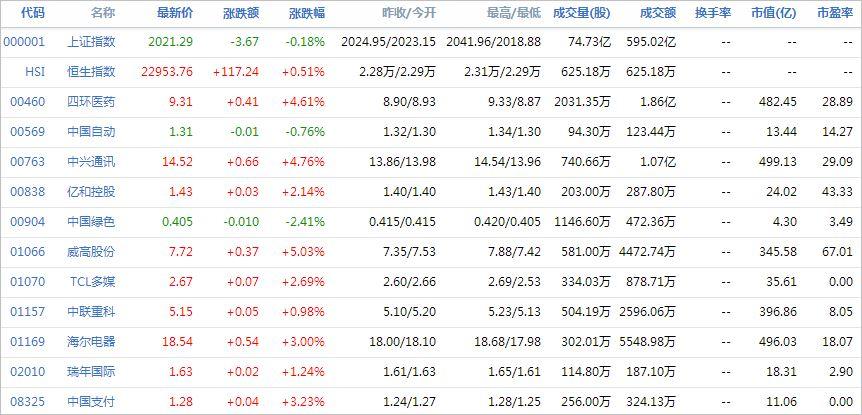 中国株コバンザメ投資ウォッチ銘柄watch20140522
