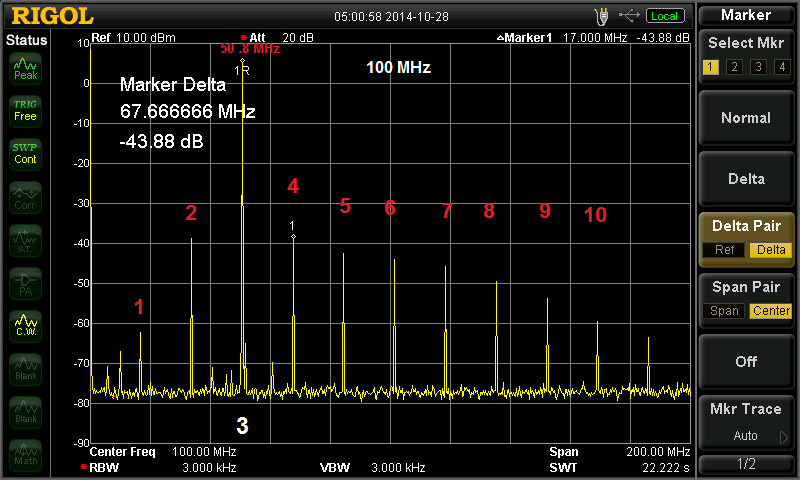Spectrum analysis after tuning the VXO for ~50.8 MHz