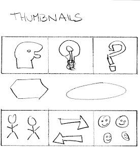 AGIDEAS THUMBNAIL PROCESS