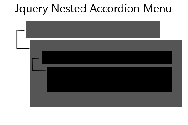 How to create a nested nested Jquery accordion menu and how to add in Blogger?