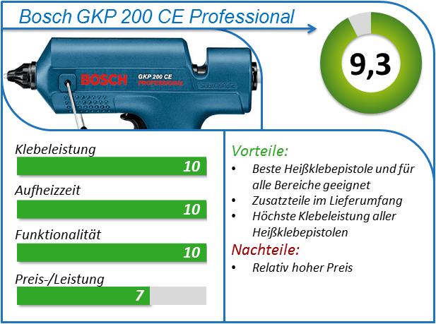 Bosch GKP 200 CE Heißklebepistole im Test