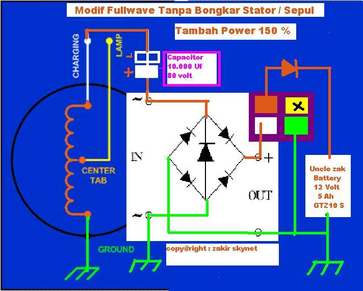 Solusi battery modif fullwave tanpa bongkar spul dan rotor solusi battery ccuart Image collections
