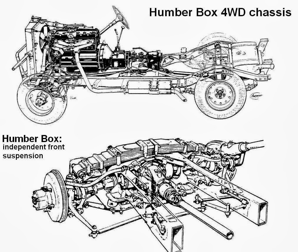 Humber Box Chassis And Front Suspension Notice The