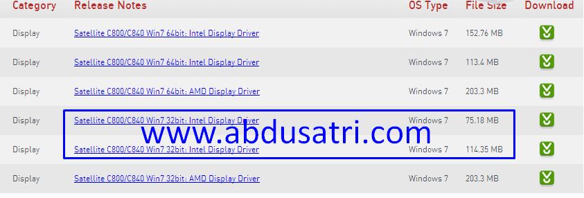 kenapa driver VGA laptop tidak cocok