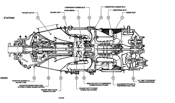 paroenhouse  engine pt6a