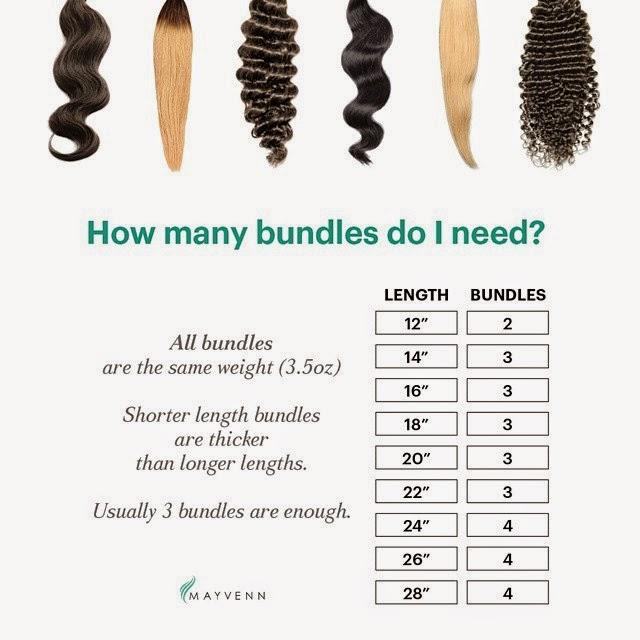 Mayvenn hair order myideasbedroom com