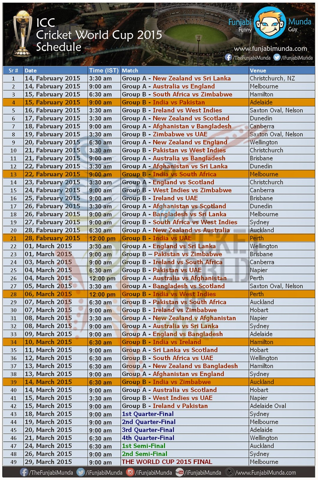 Icc World Cup 2015 Secdule | Search Results | Calendar 2015