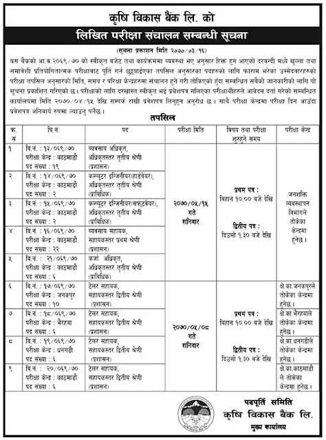 Agriculture Development Bank Written Exam Notice