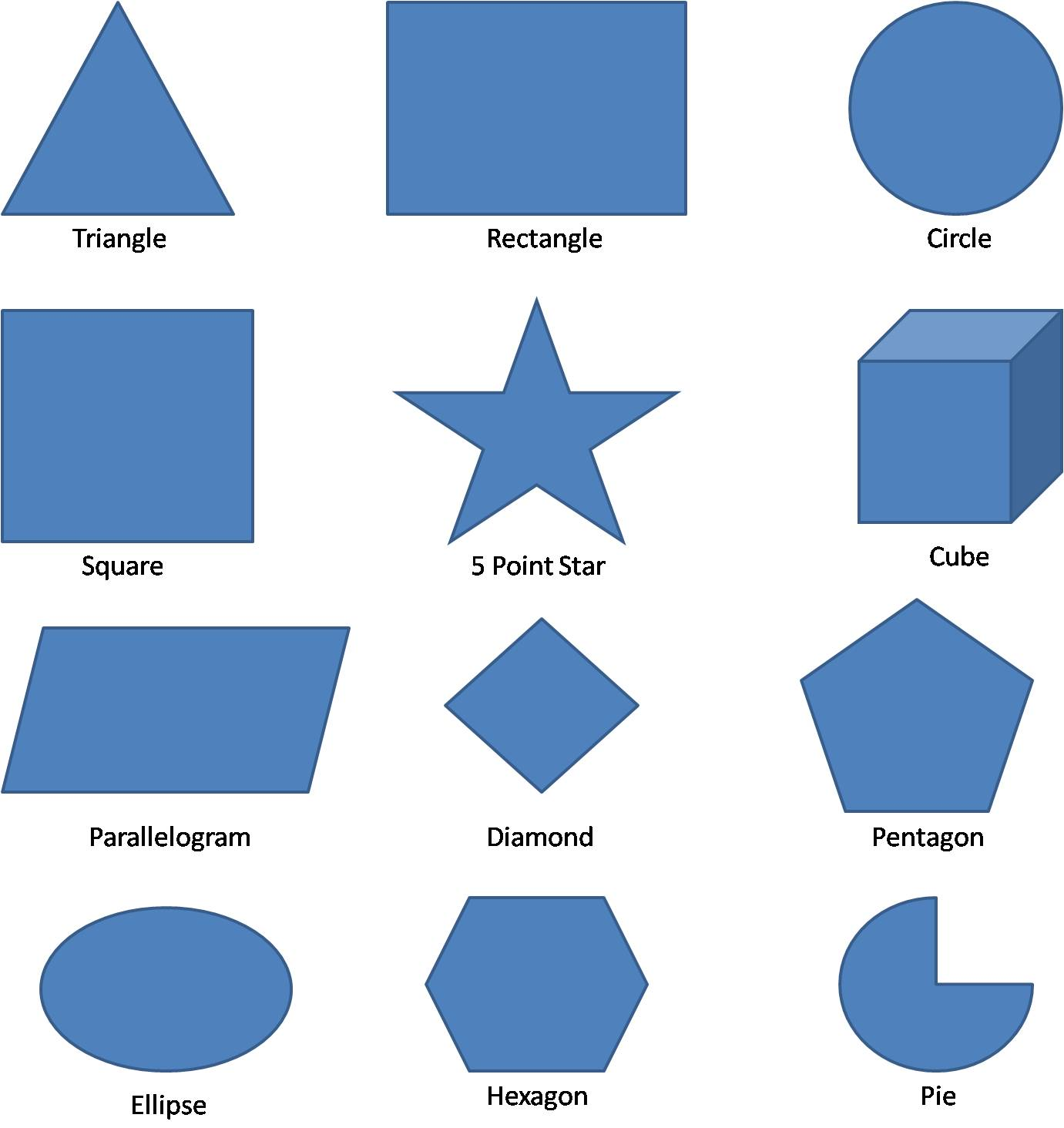Printables Different Shapes And Names the shapes and names scalien all scalien