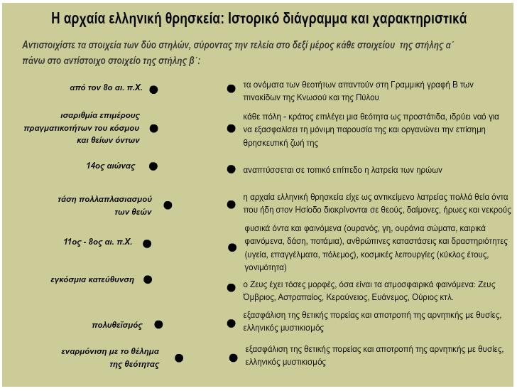 http://ebooks.edu.gr/modules/ebook/show.php/DSGL-B126/498/3245,13191/extras/Html/kef2_en27_arxaioi_ellhnes_popup.htm