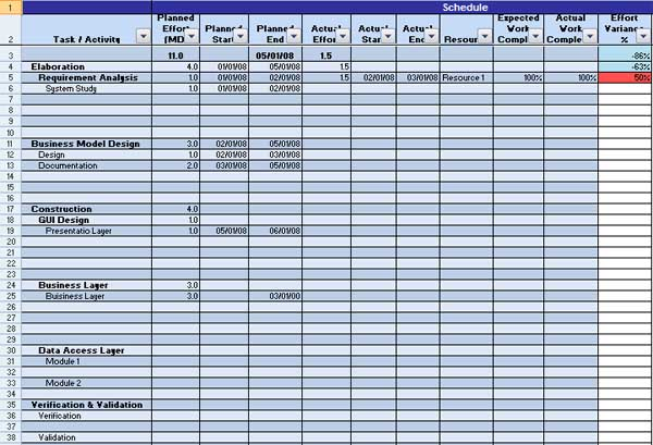project management dashboard template excel .
