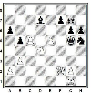 Problema ejercicio de ajedrez número 749: Strautins - Muller (Correspondencia, 1973)
