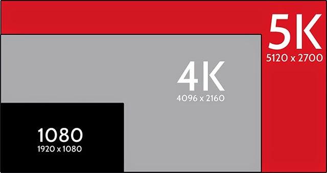 FHD-4K-5k-resolution