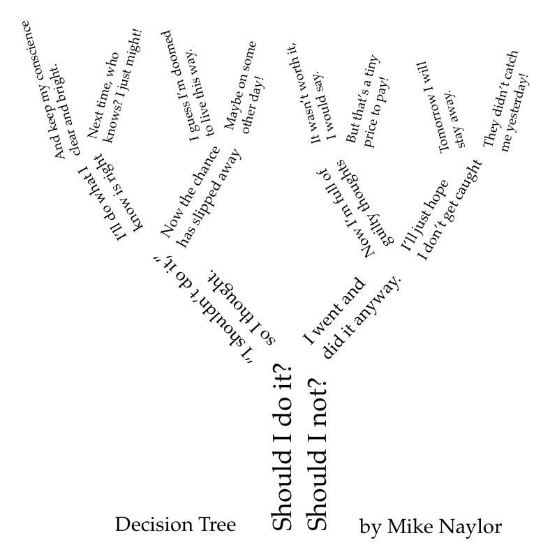 Mike Naylor - creative mathematics: Decision Tree