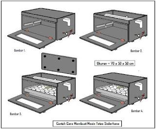 Cara menetaskan telur ayam dengan mesin penetas