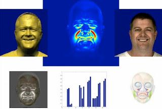 Behaviometrics Analysis System - Eles vão invadir de vez nossa privacidade