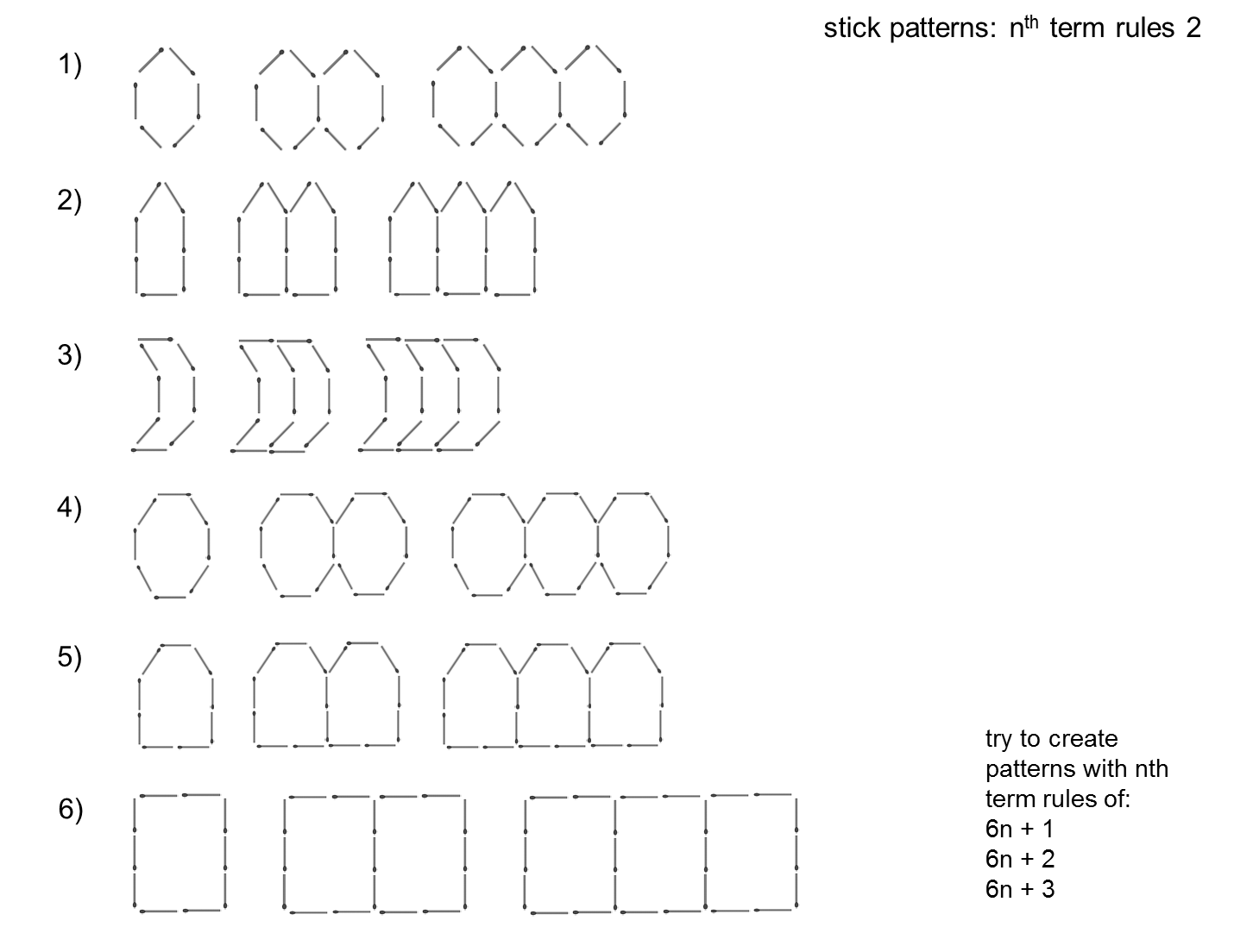 how to find the nth term of a pattern