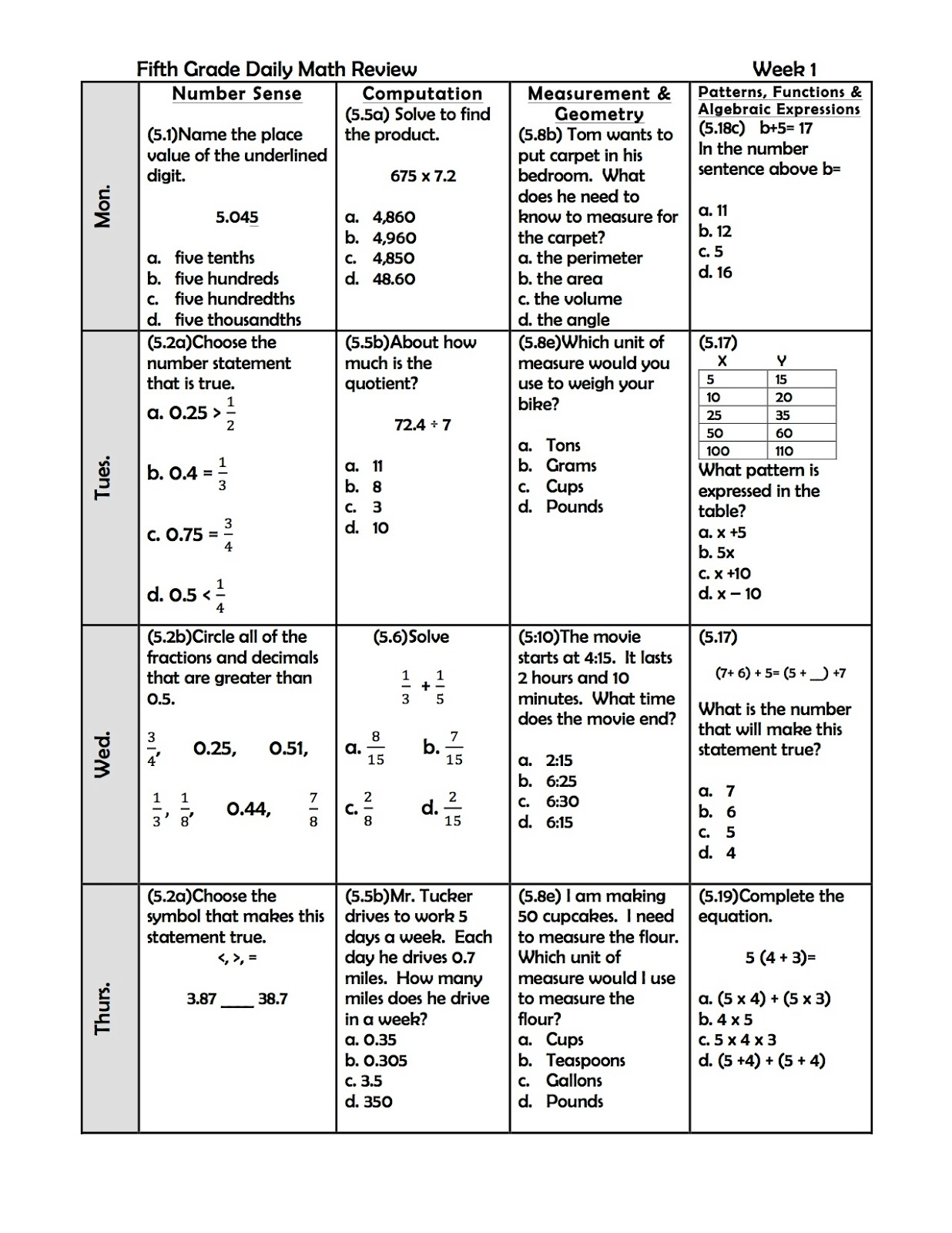 7th grade math sol review worksheets