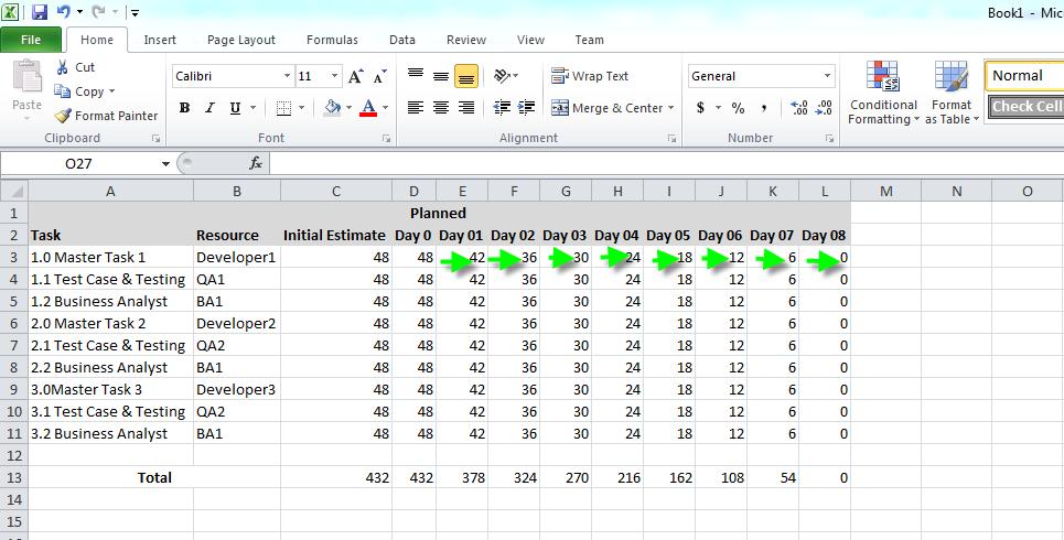 Excel Burndown chart template  Logi Helgu
