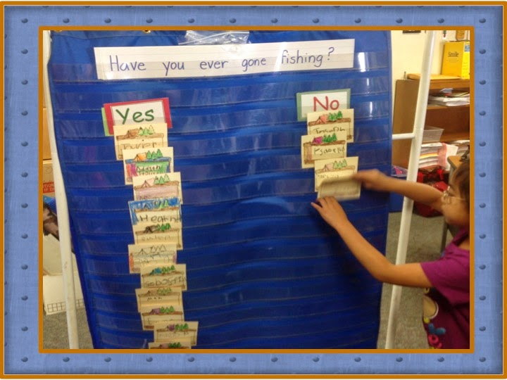Graphing JK Curriculum Connection