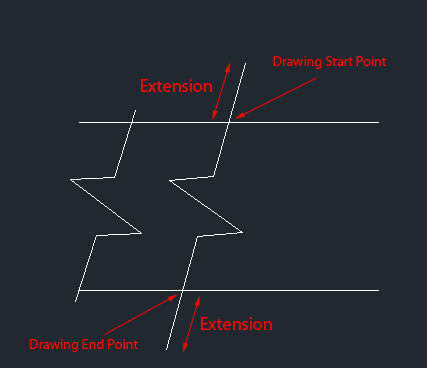 autocad modify the size of the breakline symbol cad