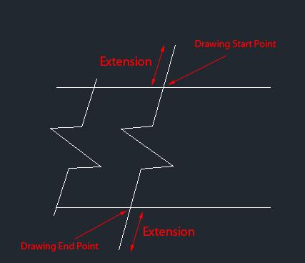cad section symbols