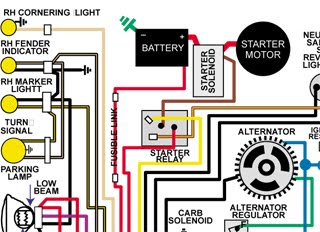 classic car and motorcycle heritage classic car wiring rh classic automotive blogspot com Rambler Classic Wiring Diagram old car manual project wiring diagrams